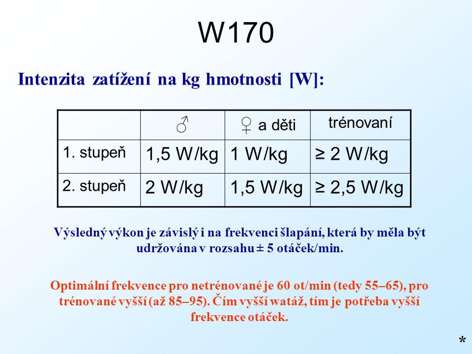 W170 Intenzita zatížení na kg hmotnosti [W]: ♂ ♀ a děti 1,5 W/kg
